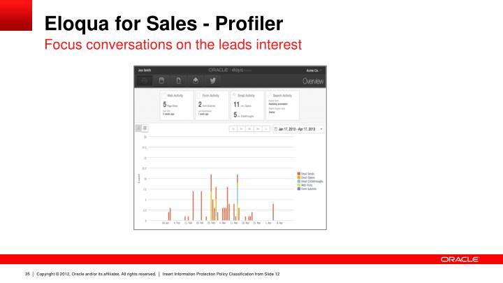 Eloqua for Sales - Profiler