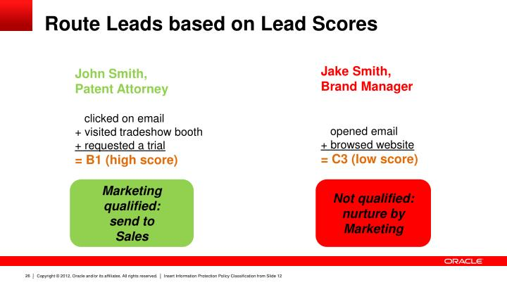 Route Leads based on Lead Scores