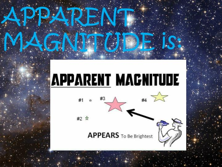 APPARENT                        MAGNITUDE is: