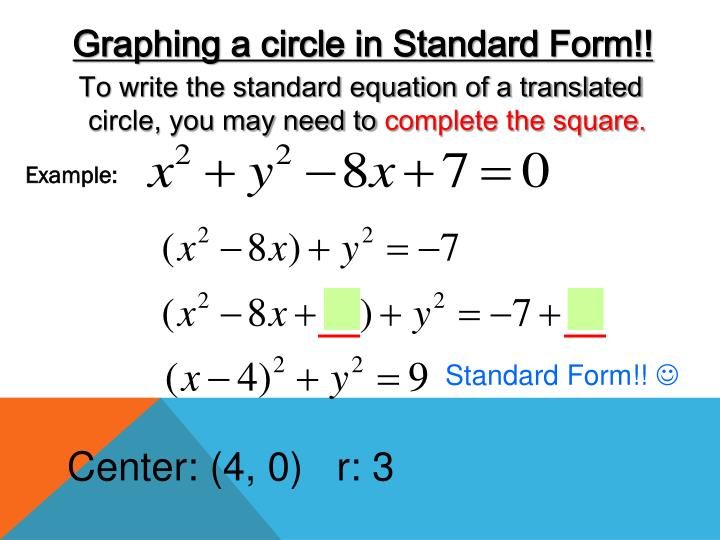 To write the standard equation of a translated circle, you may need to
