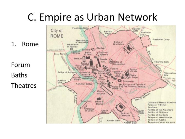 C. Empire as Urban Network
