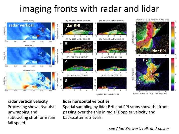 imaging fronts with radar and lidar