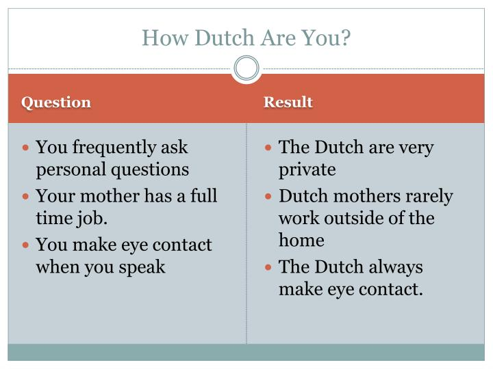 How Dutch Are You?