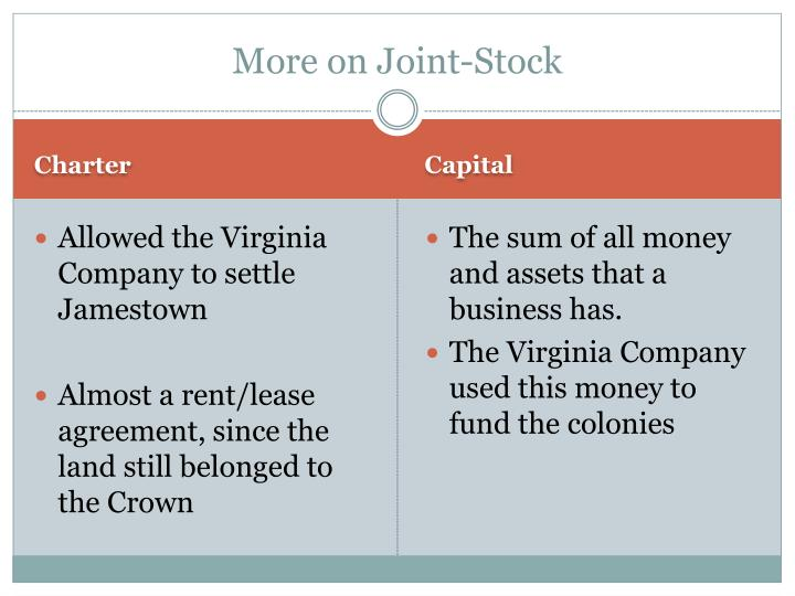More on Joint-Stock