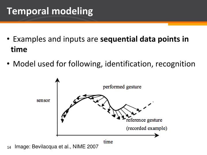 Temporal modeling