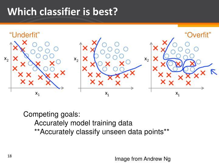 Which classifier is best?