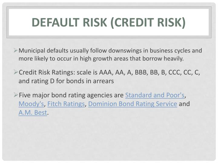 Default risk (Credit risk)