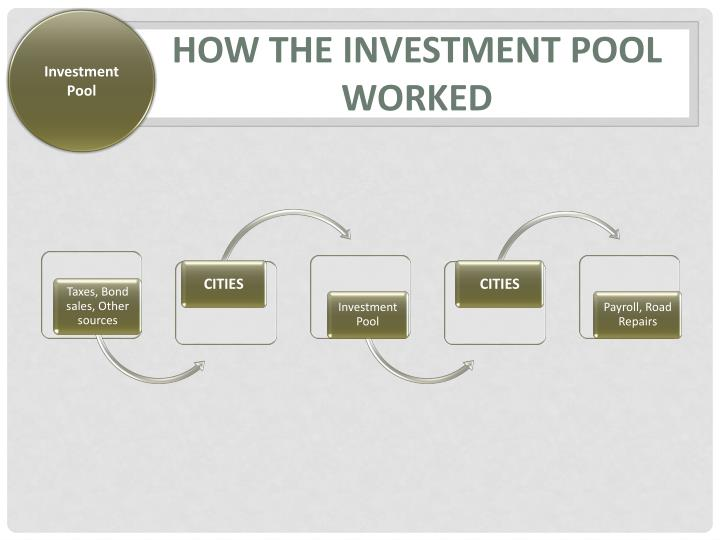 Investment Pool