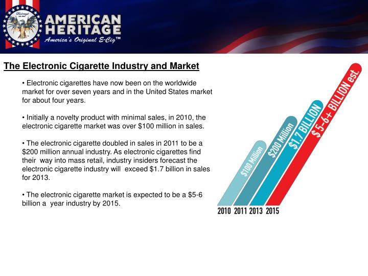 The Electronic Cigarette Industry and Market
