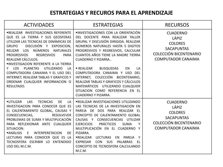 ESTRATEGIAS Y RECUROS PARA EL APRENDIZAJE