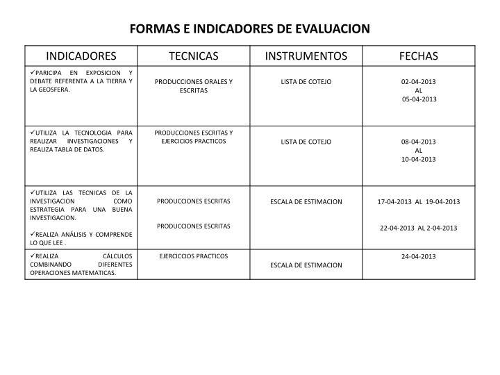 FORMAS E INDICADORES DE EVALUACION