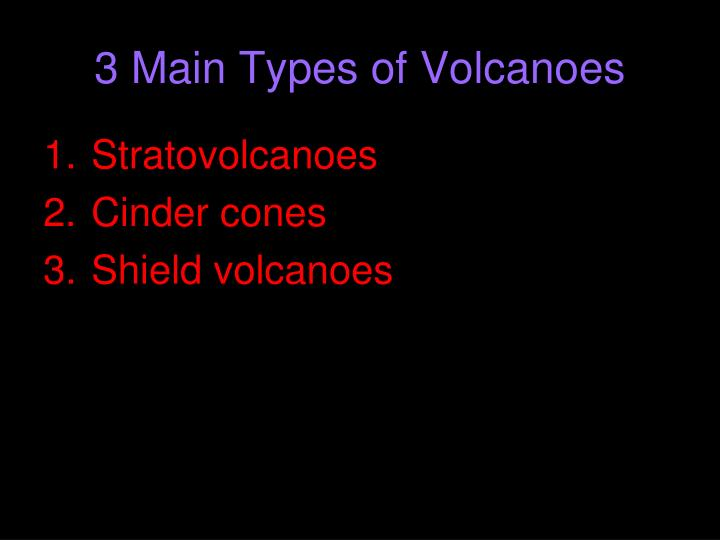 3 Main Types of Volcanoes