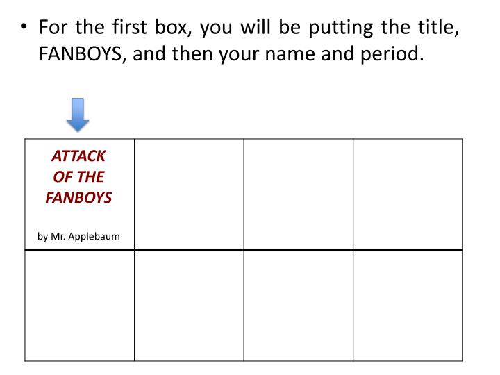 For the first box, you will be putting the title, FANBOYS, and then your name and period.