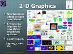 2 d graphics