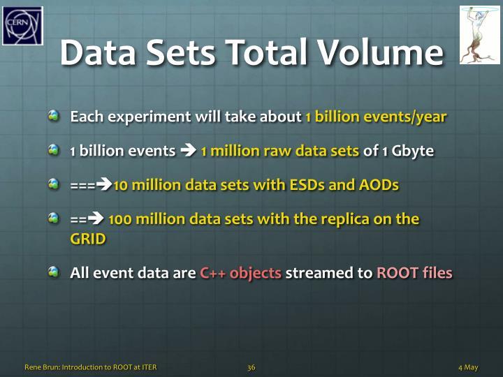 Data Sets Total Volume