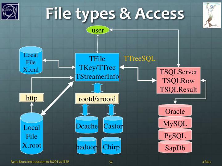 File types &