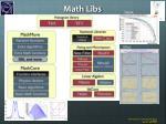 math libs