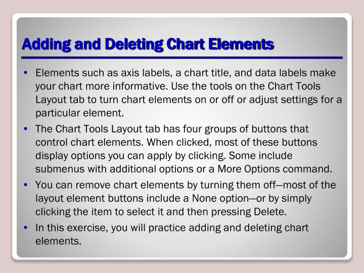 Adding and Deleting Chart Elements