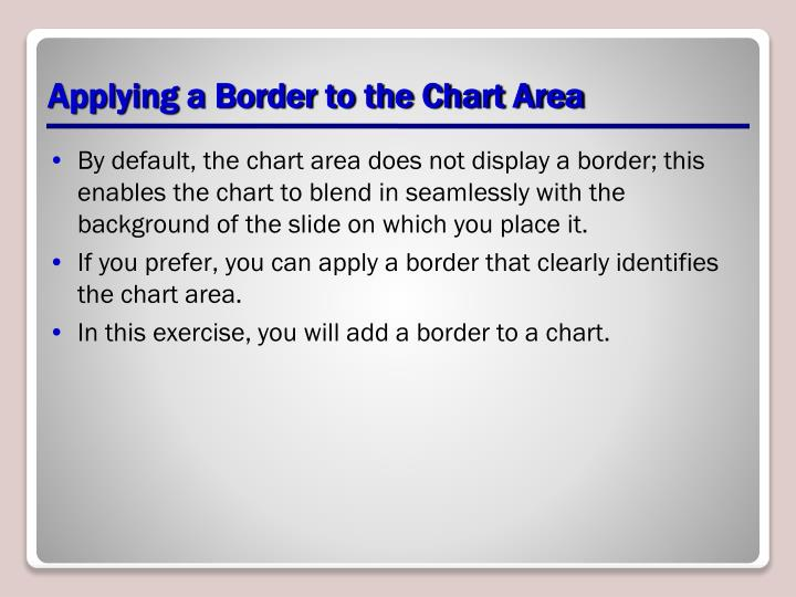 Applying a Border to the Chart Area