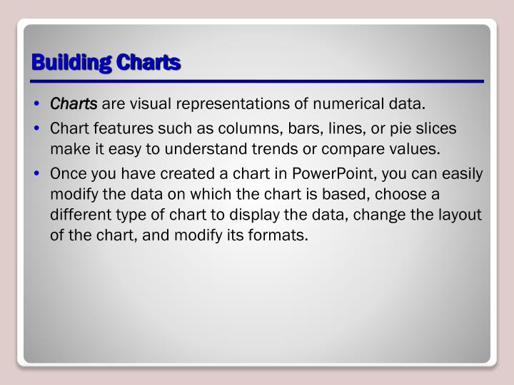 Building Charts