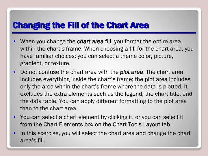 Changing the Fill of the Chart Area