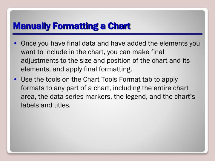 Manually Formatting a Chart