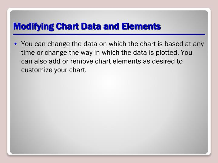 Modifying Chart Data and Elements