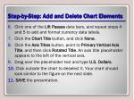 step by step add and delete chart elements3