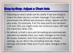 step by step adjust a chart axis2