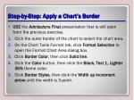 step by step apply a chart s border
