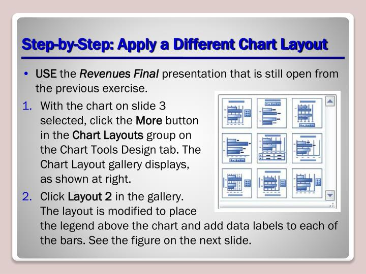 Step-by-Step: Apply a Different Chart Layout
