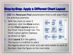 step by step apply a different chart layout