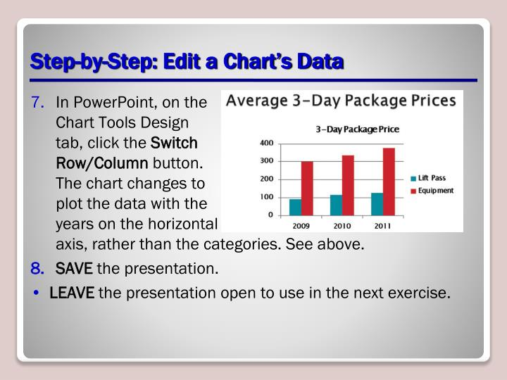 Step-by-Step: Edit a Chart's Data