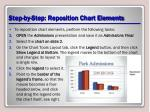 step by step reposition chart elements