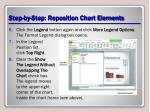 step by step reposition chart elements1