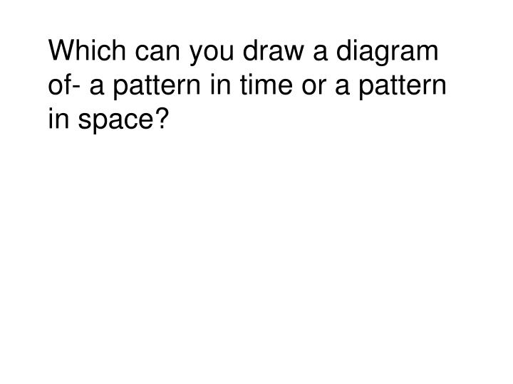 Which can you draw a diagram of- a pattern in time or a pattern in space?