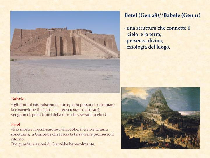 Betel (
