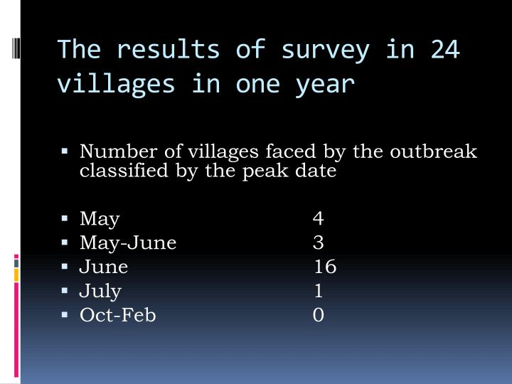 The results of survey in 24 villages in one year