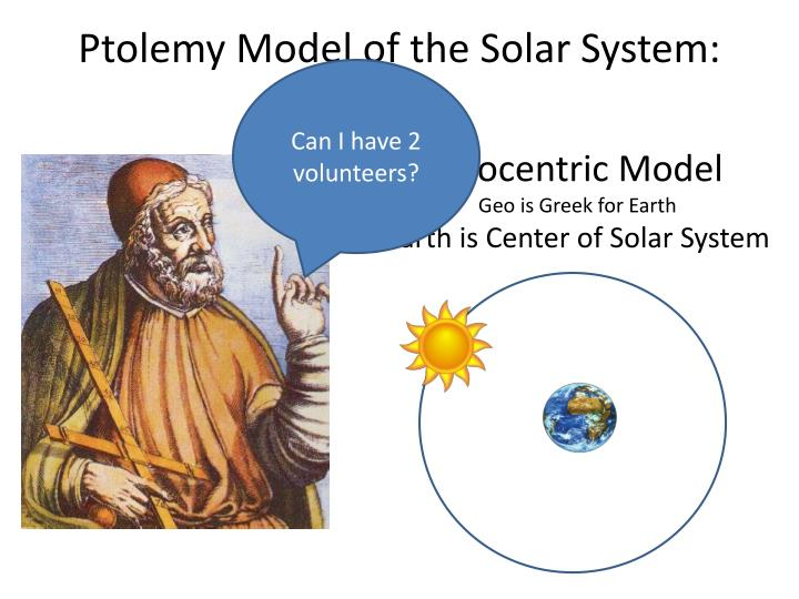 Ptolemy Model of the Solar System: