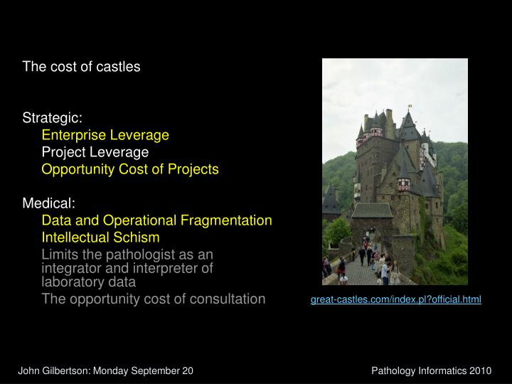 The cost of castles