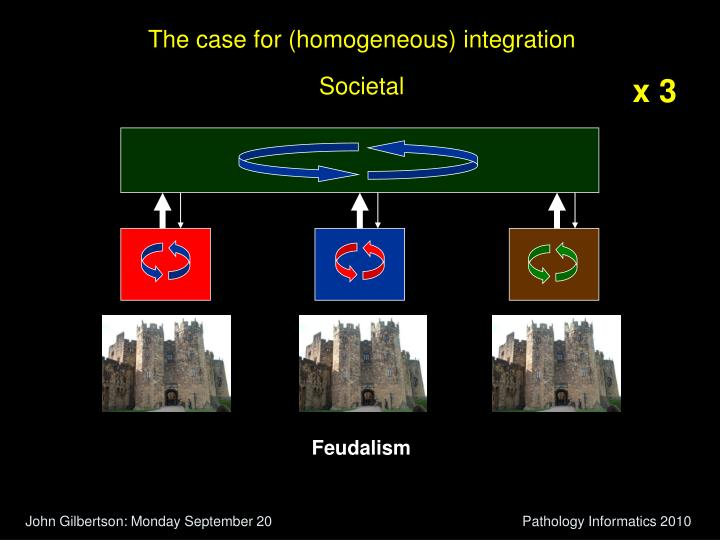 The case for (homogeneous) integration