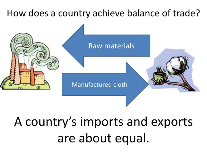 How does a country achieve balance of trade?