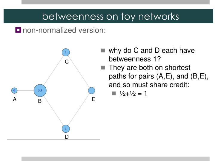 betweenness on toy networks