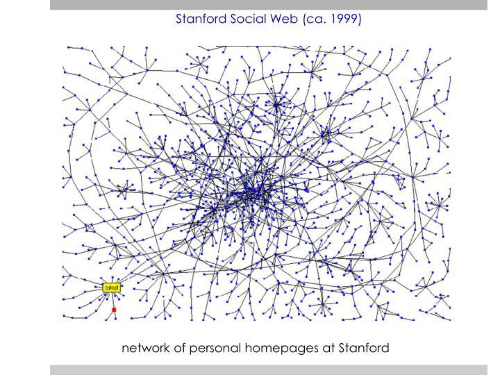 Stanford Social
