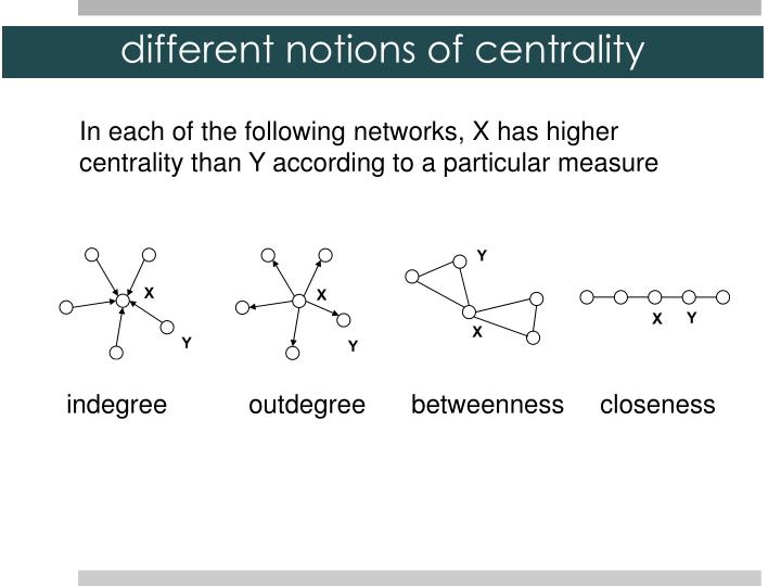 different notions of centrality