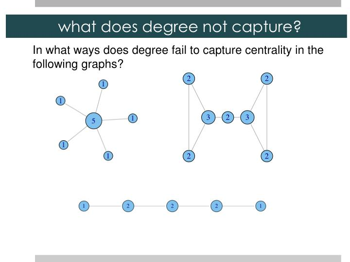 what does degree not capture?