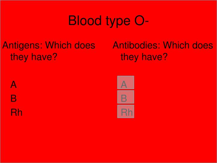 Blood type O-