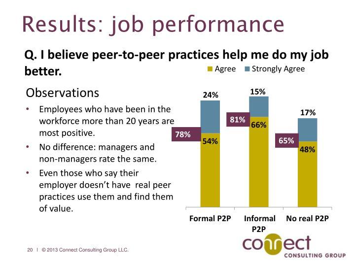 Results: job performance