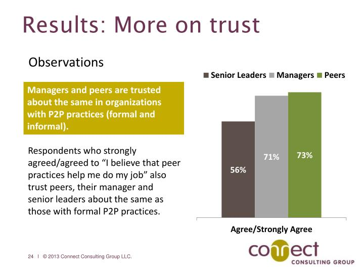 Results: More on trust