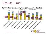 results trust